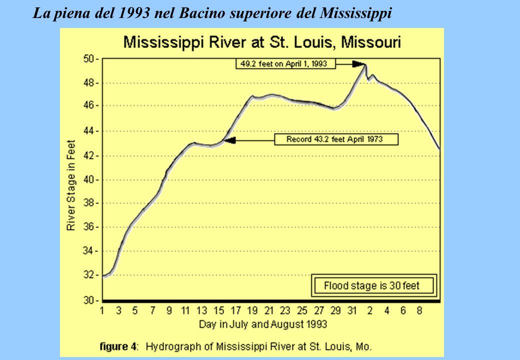La piena del 1993 nel Bacino superiore del Mississippi