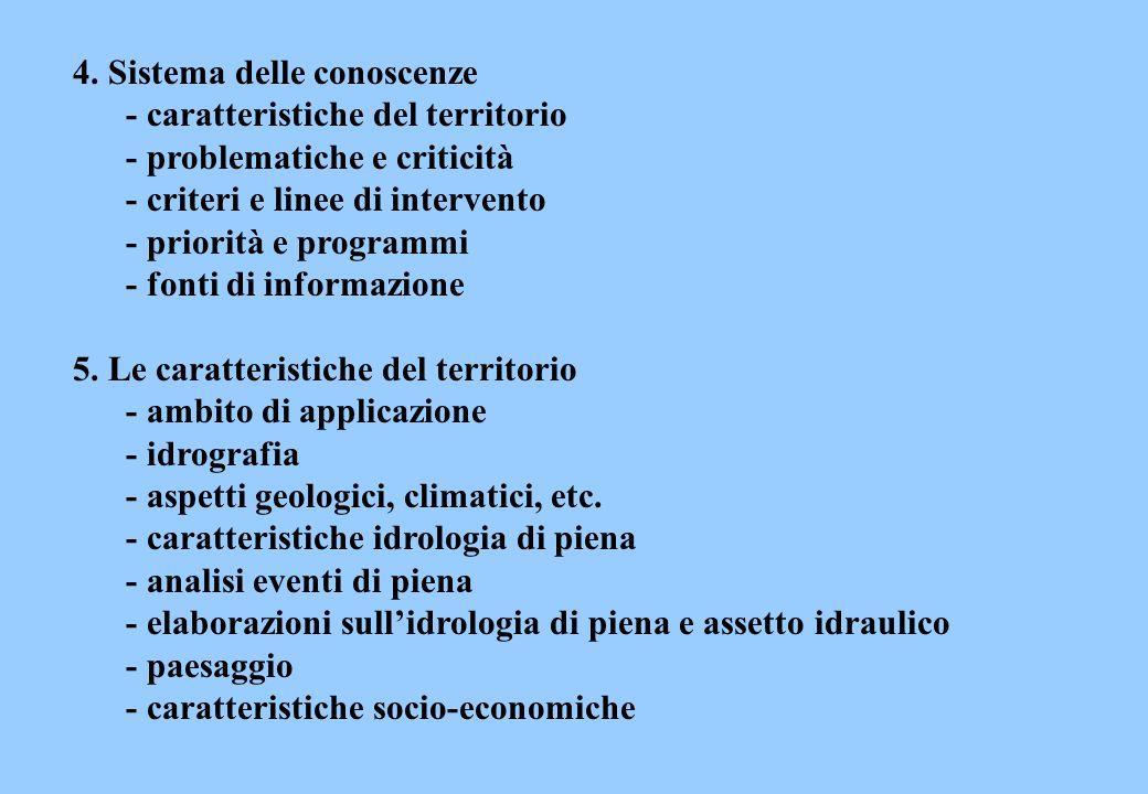 4. Sistema delle conoscenze - caratteristiche del territorio - problematiche e criticità - criteri e linee di intervento - priorità e programmi - font
