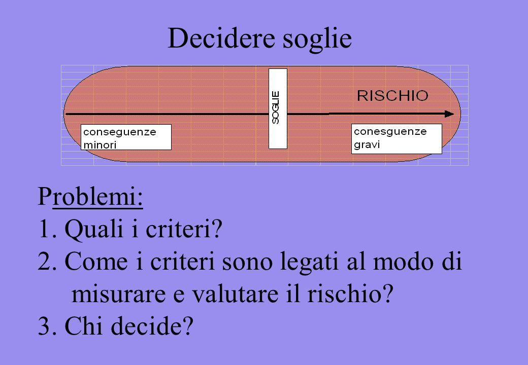 Problemi: 1. Quali i criteri? 2. Come i criteri sono legati al modo di misurare e valutare il rischio? 3. Chi decide? Decidere soglie