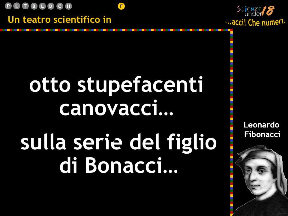 PLT BLDCHF otto stupefacenti canovacci… Leonardo Fibonacci Un teatro scientifico in sulla serie del figlio di Bonacci…