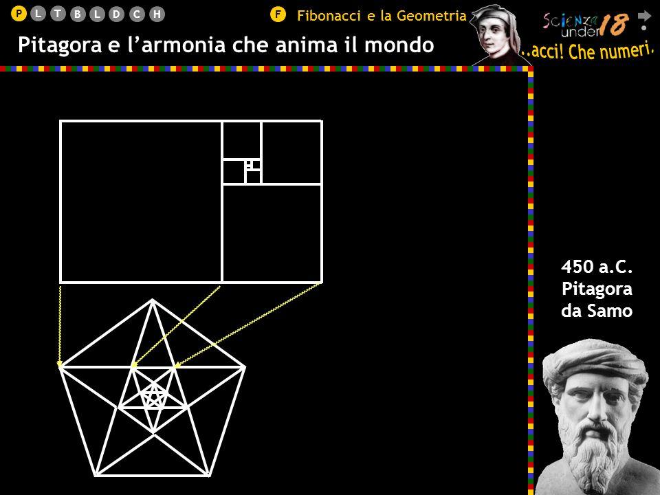 PLT BLDCHF Leonardo e i rapporti delluomo vitruviano 1500 Leonardo da Vinci Fibonacci e la Pittura i simboli nellUltima cena L