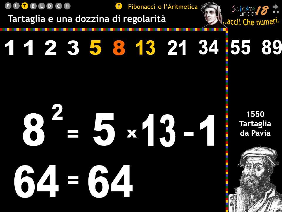 PLT BLDCHF Tartaglia e una dozzina di regolarità 1550 Tartaglia da Pavia Fibonacci e lAritmetica T