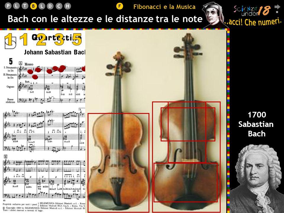 PLT BLDCHF Bach con le altezze e le distanze tra le note 1700 Sabastian Bach Fibonacci e la Musica B Johann Sabastian Bach