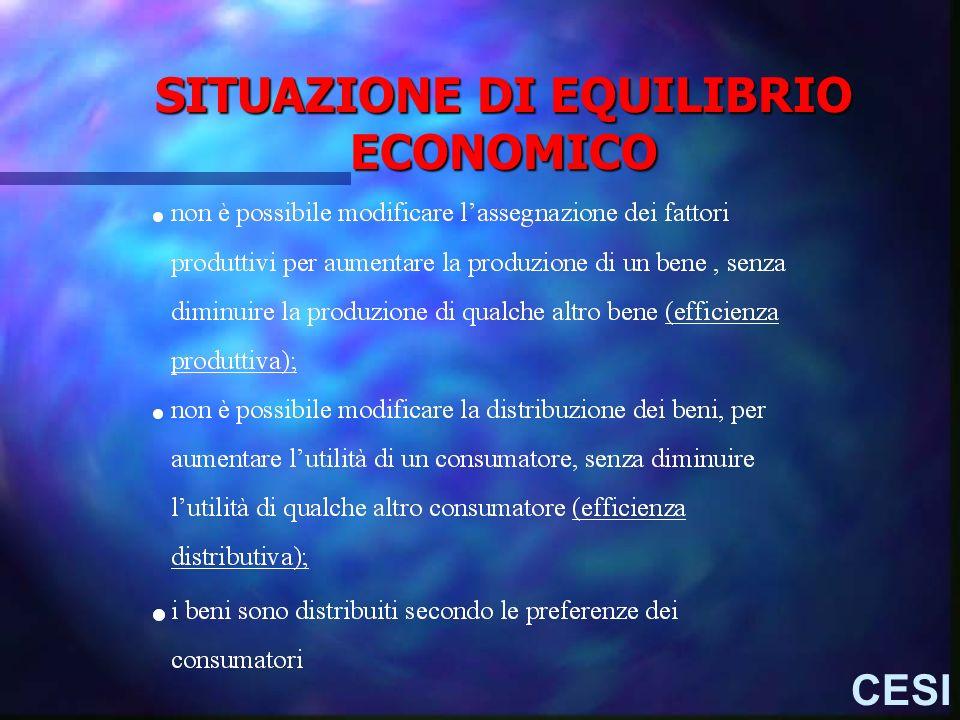 SITUAZIONE DI EQUILIBRIO ECONOMICO