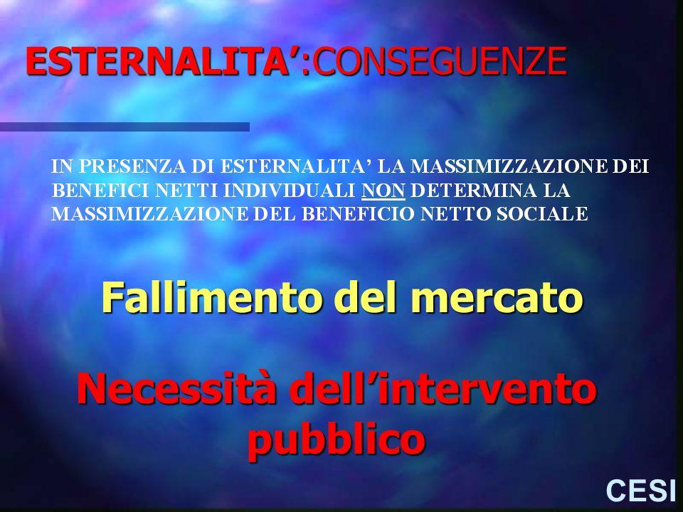 ESTERNALITA:CONSEGUENZE CESI Fallimento del mercato Necessità dellintervento pubblico