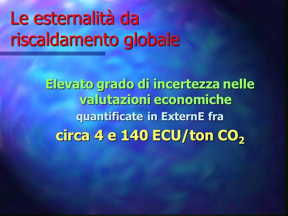 Le esternalità da riscaldamento globale Elevato grado di incertezza nelle valutazioni economiche quantificate in ExternE fra circa 4 e 140 ECU/ton CO