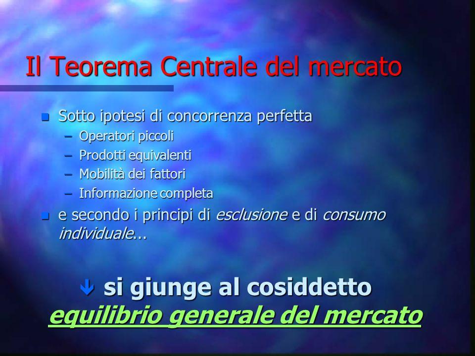 Il Teorema Centrale del mercato n Sotto ipotesi di concorrenza perfetta –Operatori piccoli –Prodotti equivalenti –Mobilità dei fattori –Informazione c