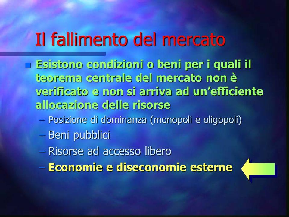 Il fallimento del mercato n Esistono condizioni o beni per i quali il teorema centrale del mercato non è verificato e non si arriva ad unefficiente al