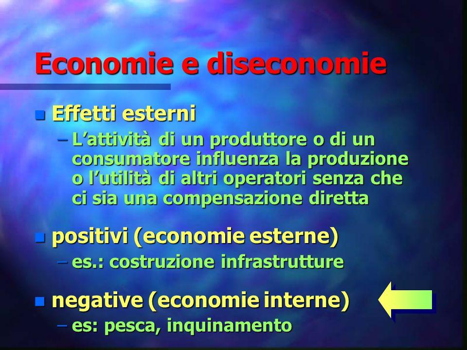 Economie e diseconomie n Effetti esterni –Lattività di un produttore o di un consumatore influenza la produzione o lutilità di altri operatori senza c
