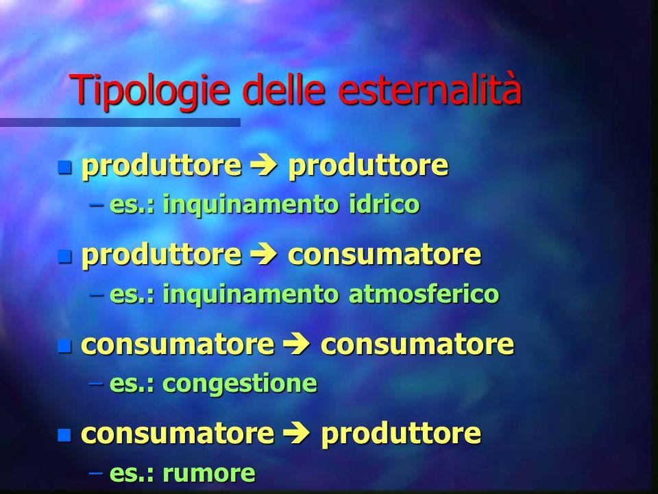 Tipologie delle esternalità n produttore produttore –es.: inquinamento idrico n produttore consumatore –es.: inquinamento atmosferico n consumatore co