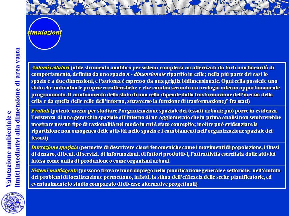 Valutazione ambientale e Valutazione ambientale e limiti insediativi alla dimensione di area vasta limiti insediativi alla dimensione di area vasta Processi valutativi Modello Psr (pressioni, stato, risposte).