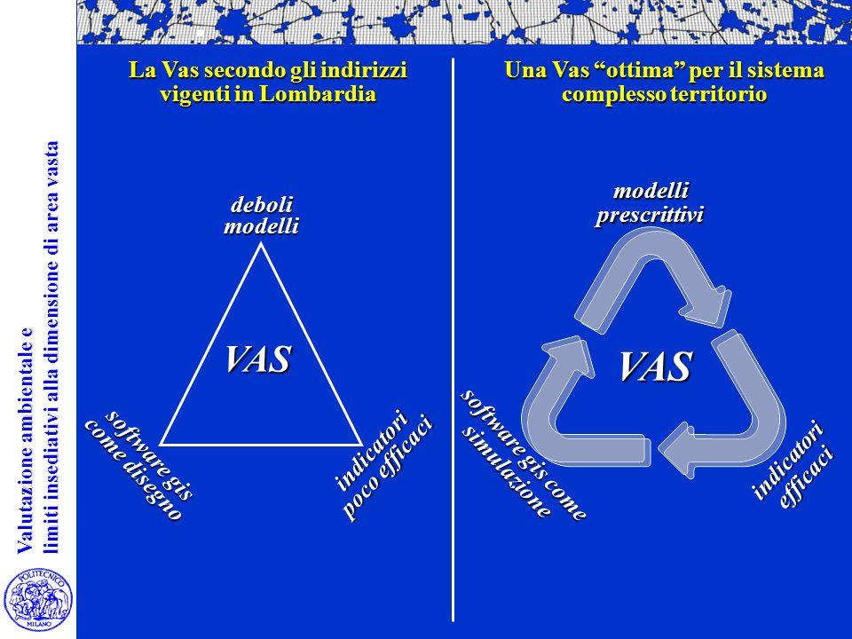Valutazione ambientale e Valutazione ambientale e limiti insediativi alla dimensione di area vasta limiti insediativi alla dimensione di area vasta Lo schema e gli approfondimenti sono stati sviluppati analizzando i seguenti materiali: i.