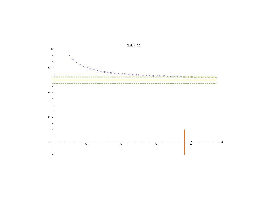 Esercizi sui limiti (senza limiti notevoli) Situazioni particolari: Utilizzo del teorema del confronto per funzioni oscillanti ma tendenti a zero; Funzioni che non ammettono limite.