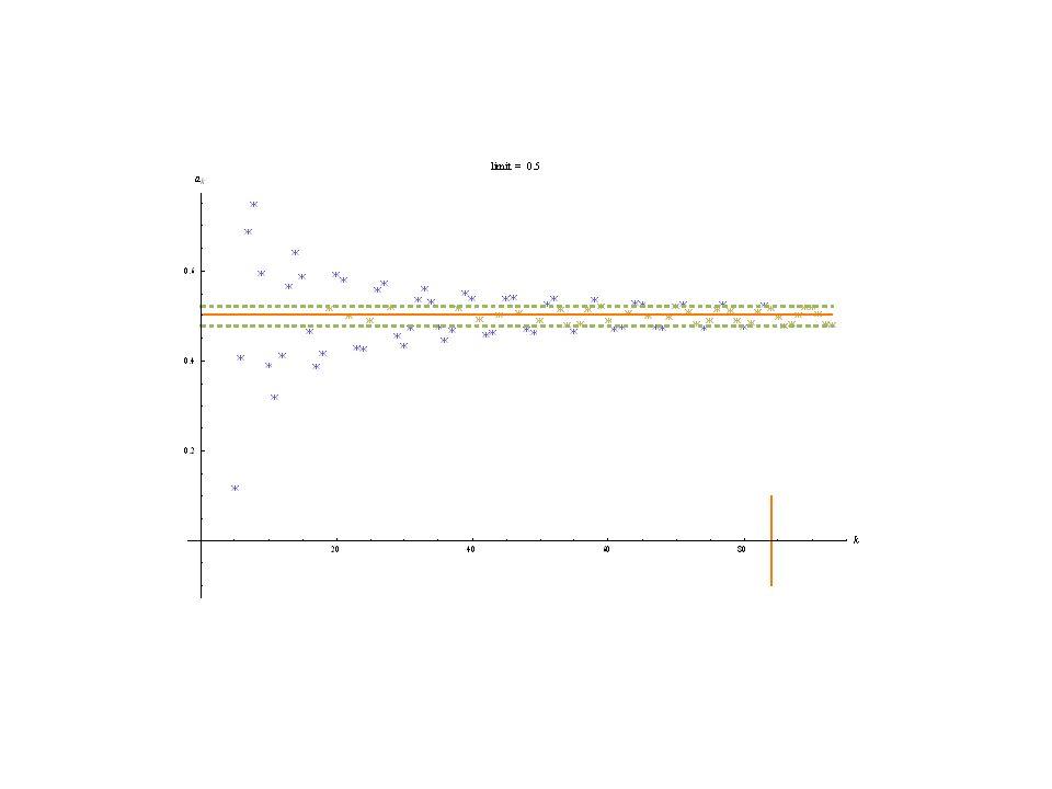 Limiti notevoli e applicazioni Ci interessano principalmente per giustificare le regole di calcolo delle funzioni elementari; secondariamente, per completare qualche studio di funzione con limiti alla frontiera o asintoti obliqui.