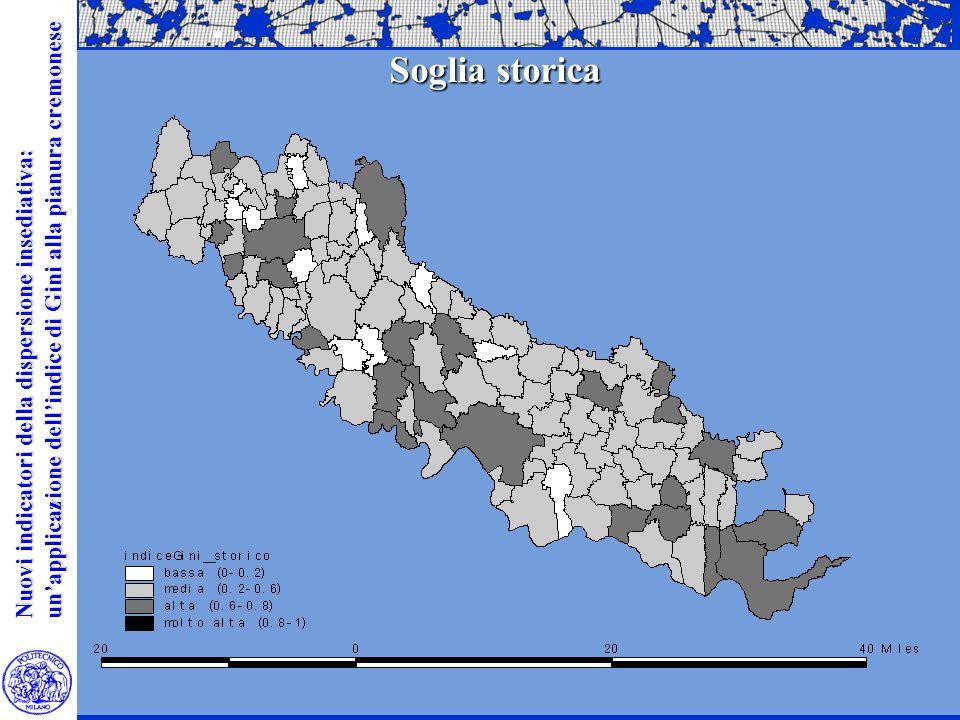 Nuovi indicatori della dispersione insediativa: unapplicazione dellindice di Gini alla pianura cremonese Soglia storica