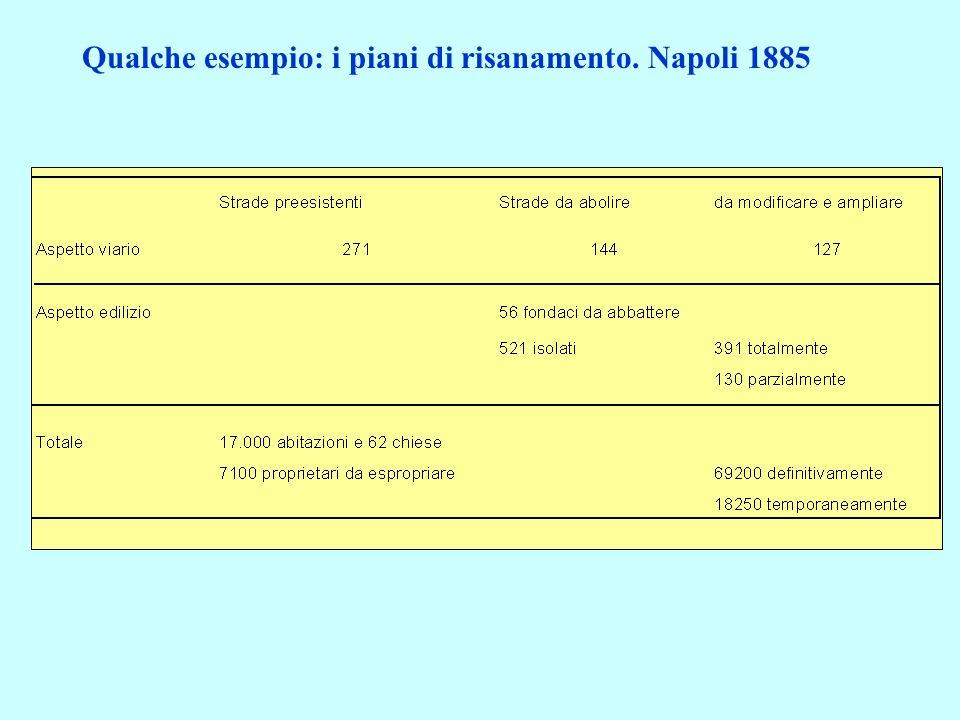 Legge 15/1/1885 n.2892 sul Risanamento della città di Napoli: Art.