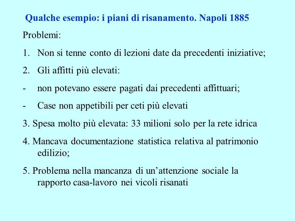 Qualche esempio: i piani di risanamento. Napoli 1885 Problemi: 1.Non si tenne conto di lezioni date da precedenti iniziative; 2.Gli affitti più elevat