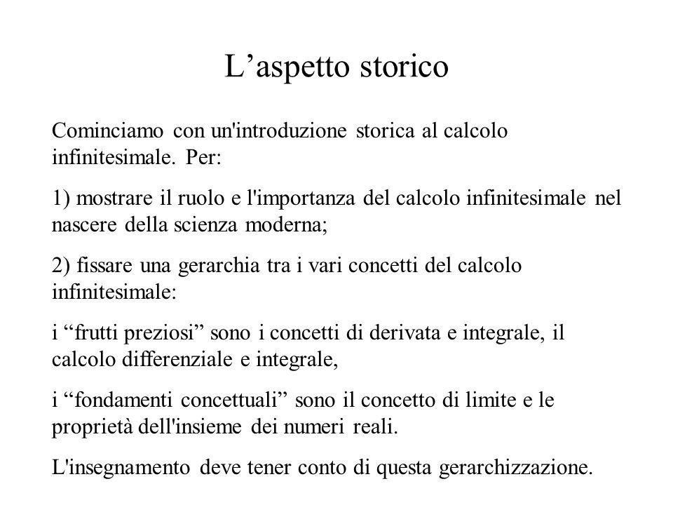Laspetto storico Cominciamo con un'introduzione storica al calcolo infinitesimale. Per: 1) mostrare il ruolo e l'importanza del calcolo infinitesimale