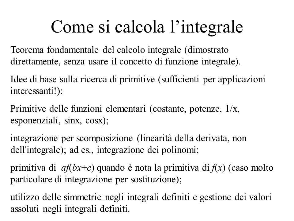 Come si calcola lintegrale Teorema fondamentale del calcolo integrale (dimostrato direttamente, senza usare il concetto di funzione integrale). Idee d