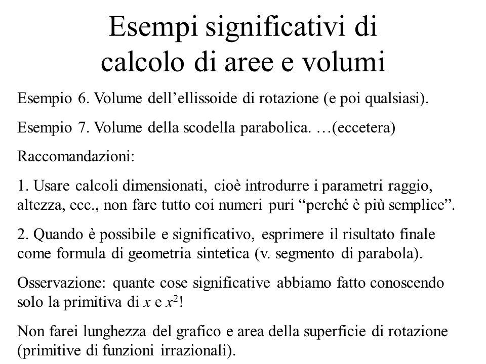 Esempi significativi di calcolo di aree e volumi Esempio 6. Volume dellellissoide di rotazione (e poi qualsiasi). Esempio 7. Volume della scodella par