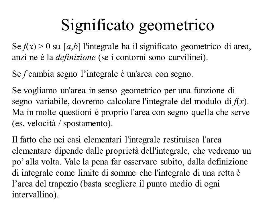Significato cinematico Se v(t) è la velocità di un punto mobile sulla retta, lo spostamento netto in un intervallo di tempo [0,T] è pari allintegrale di v(t) in [0,T]: vederlo ragionando sul limite di somme, non sull area.