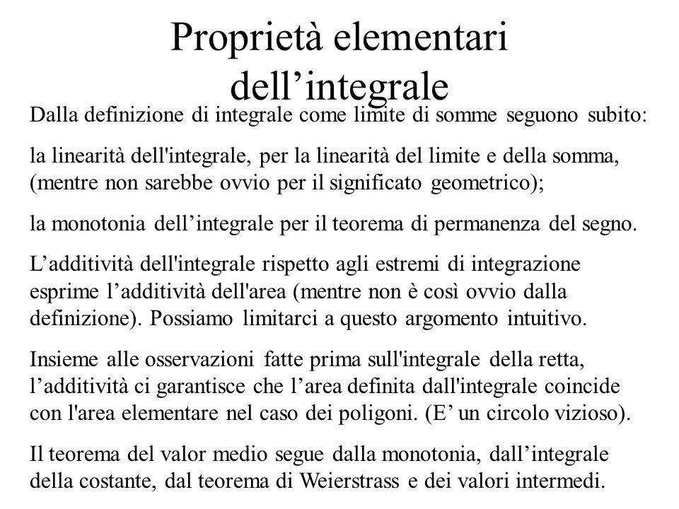 Proprietà elementari dellintegrale Dalla definizione di integrale come limite di somme seguono subito: la linearità dell'integrale, per la linearità d