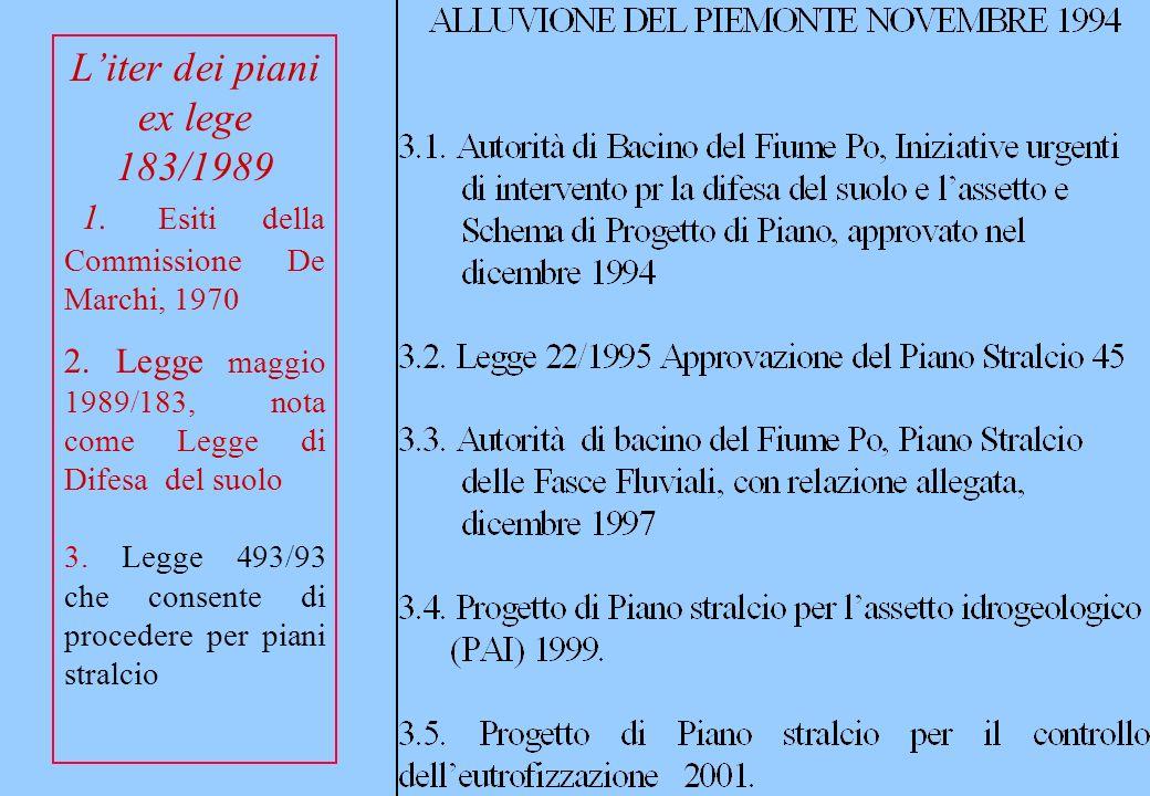 Liter dei piani ex lege 183/1989 1. Esiti della Commissione De Marchi, 1970 2. Legge maggio 1989/183, nota come Legge di Difesa del suolo 3. Legge 493