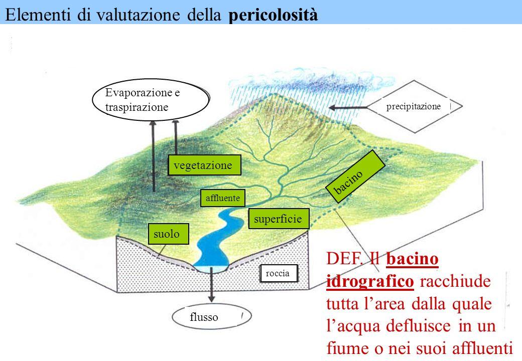 Elementi di valutazione della pericolosità Evaporazione e traspirazione precipitazione flusso roccia Evaporazione e traspirazione vegetazione superfic