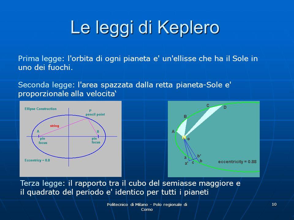 Politecnico di Milano - Polo regionale di Como 10 Le leggi di Keplero Prima legge: l'orbita di ogni pianeta e' un'ellisse che ha il Sole in uno dei fu