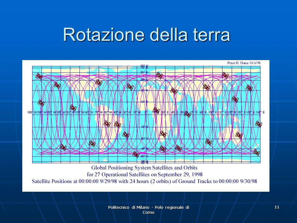 Politecnico di Milano - Polo regionale di Como 11 Rotazione della terra