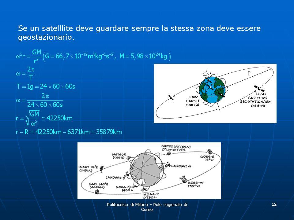 Politecnico di Milano - Polo regionale di Como 12 Se un satelllite deve guardare sempre la stessa zona deve essere geostazionario. r