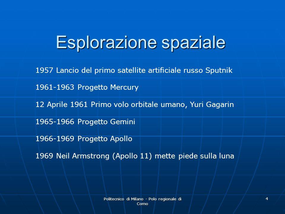 Politecnico di Milano - Polo regionale di Como 4 Esplorazione spaziale 1957 Lancio del primo satellite artificiale russo Sputnik 1961-1963 Progetto Me