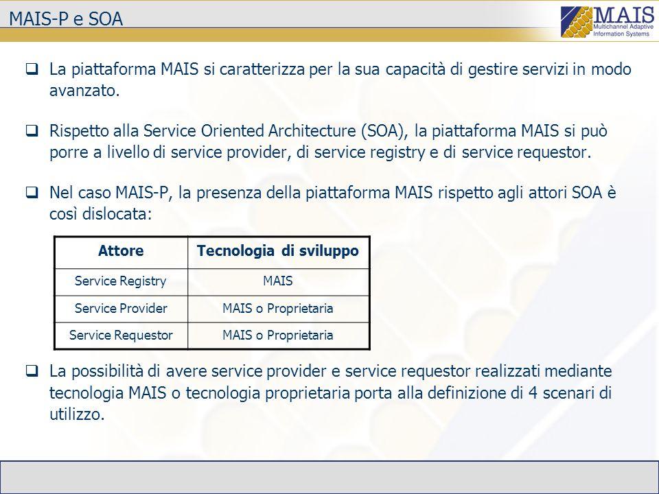 Scenari di Utilizzo MAIS-P I 4 scenari di utilizzo nella configurazione MAIS-P sono: 1.Service provider MAIS – Service requestor MAIS; 2.Service provider MAIS – Service requestor proprietario; 3.Service provider proprietario – Service requester MAIS; 4.Service provider proprietario – Service requestor proprietario.