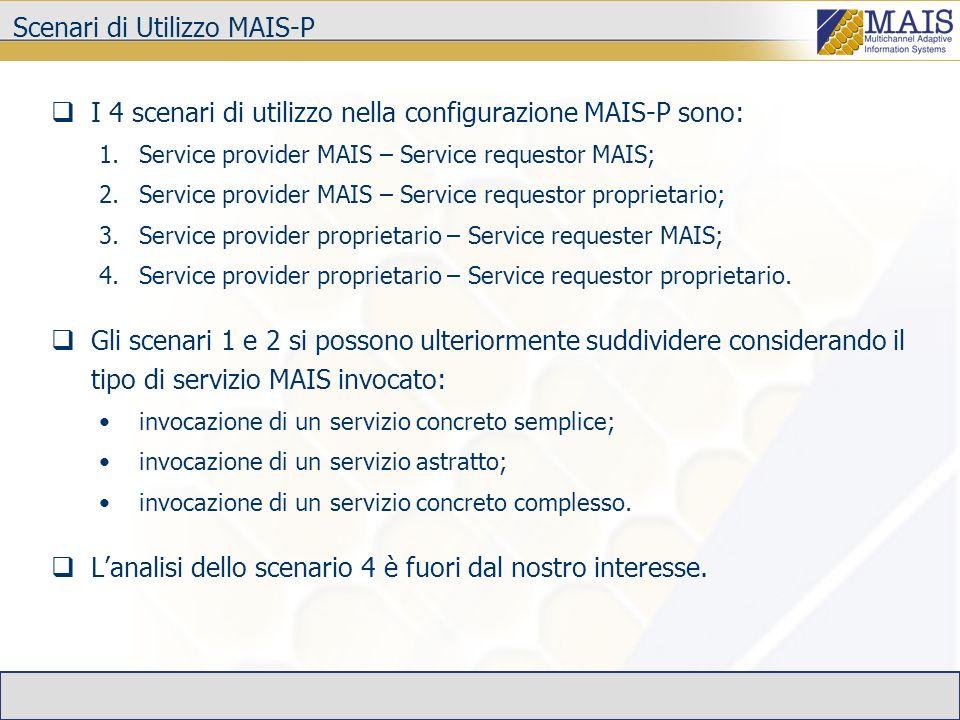 Service Registry – Il MAIS Registry per la ricerca dei servizi Match Maker UDDI Quality Analyzer Behavioral Compatibility Engine Service Ontology MAIS Registry
