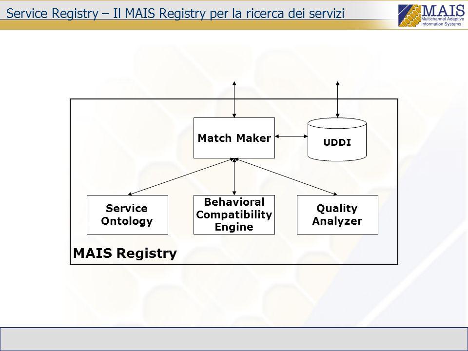 SP MAIS – SR MAIS – Servizio concreto semplice Concrete Service Invocator MAIS Service implementations Reflective platform SOAP Client User Environment (WP7) Platform Invocator Local profile Reflective platform