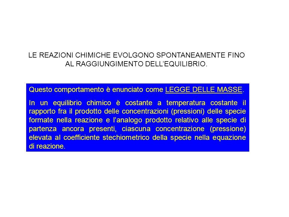 LE REAZIONI CHIMICHE EVOLGONO SPONTANEAMENTE FINO AL RAGGIUNGIMENTO DELLEQUILIBRIO.