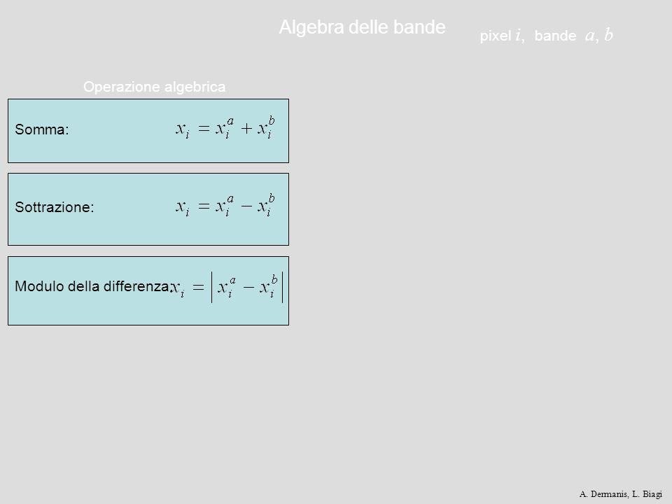 Operazione algebrica Somma: Sottrazione: Modulo della differenza: pixel i, bande a, b Algebra delle bande A. Dermanis, L. Biagi