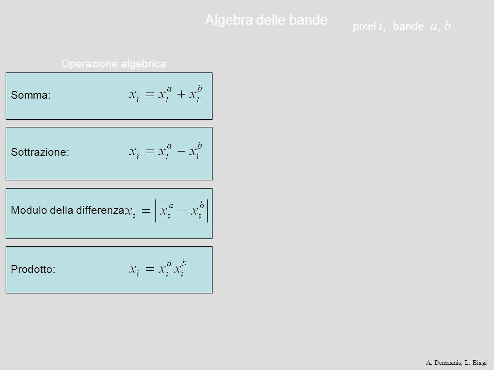 Operazione algebrica Somma: Sottrazione: Modulo della differenza: Prodotto: pixel i, bande a, b Algebra delle bande A. Dermanis, L. Biagi