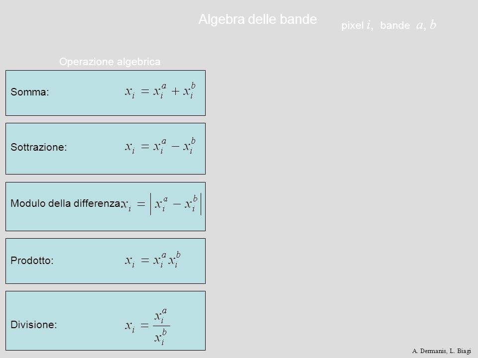 Operazione algebrica Somma: Sottrazione: Modulo della differenza: Prodotto: Divisione: pixel i, bande a, b Algebra delle bande A. Dermanis, L. Biagi