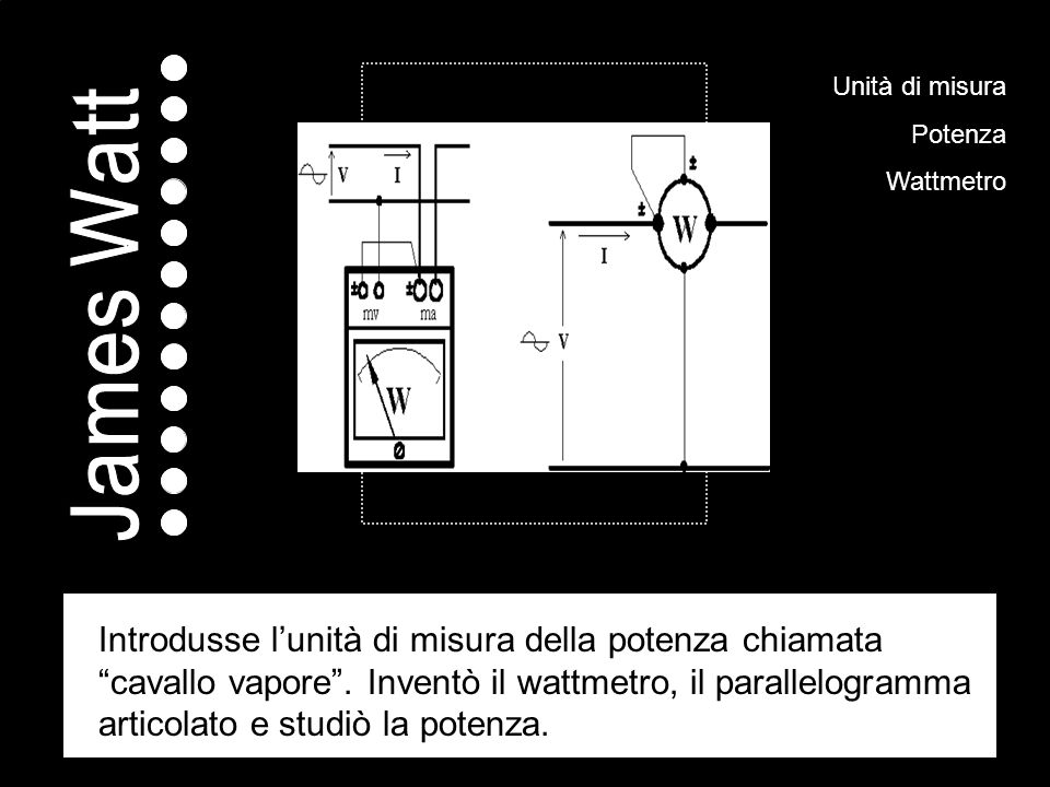Unità di misura Potenza Wattmetro Introdusse lunità di misura della potenza chiamata cavallo vapore.