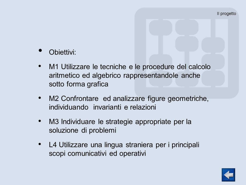 Il progetto Obiettivi: M1 Utilizzare le tecniche e le procedure del calcolo aritmetico ed algebrico rappresentandole anche sotto forma grafica M2 Conf