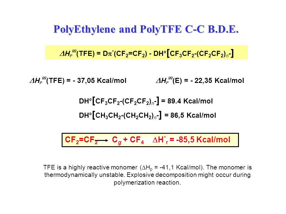 PolyEthylene and PolyTFE C-C B.D.E. PolyEthylene and PolyTFE C-C B.D.E. H P gg (TFE) = D ° (CF 2 =CF 2 ) - DH° [ CF 3 CF 2 -(CF 2 CF 2 ) n - ] DH° [ C