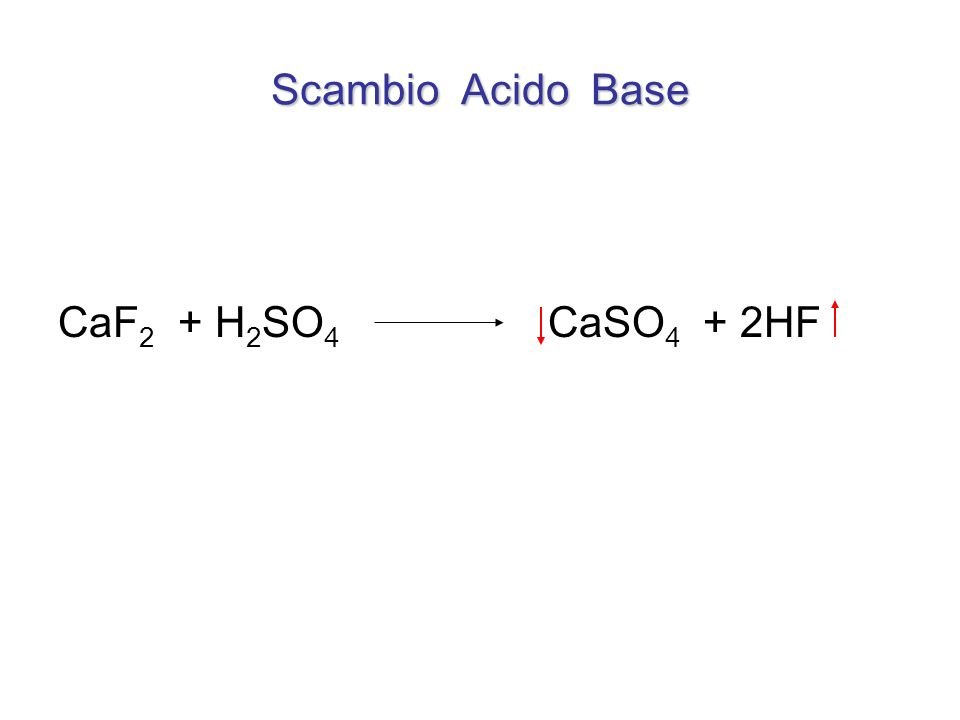 Scambio Acido Base CaF 2 + H 2 SO 4 CaSO 4 + 2HF