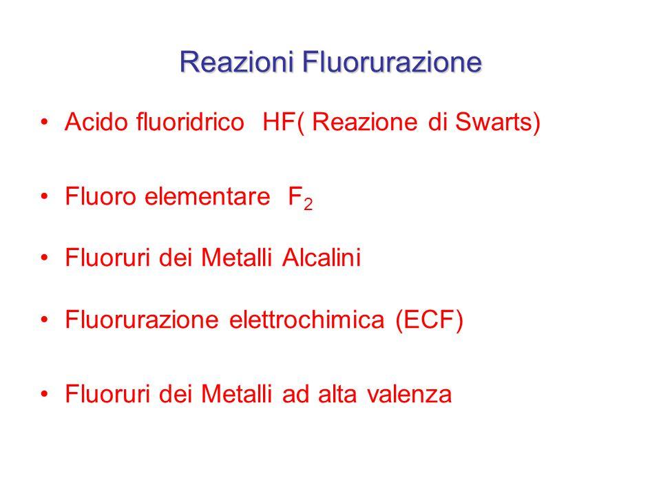Reazioni Fluorurazione Acido fluoridrico HF( Reazione di Swarts) Fluoro elementare F 2 Fluoruri dei Metalli Alcalini Fluorurazione elettrochimica (ECF