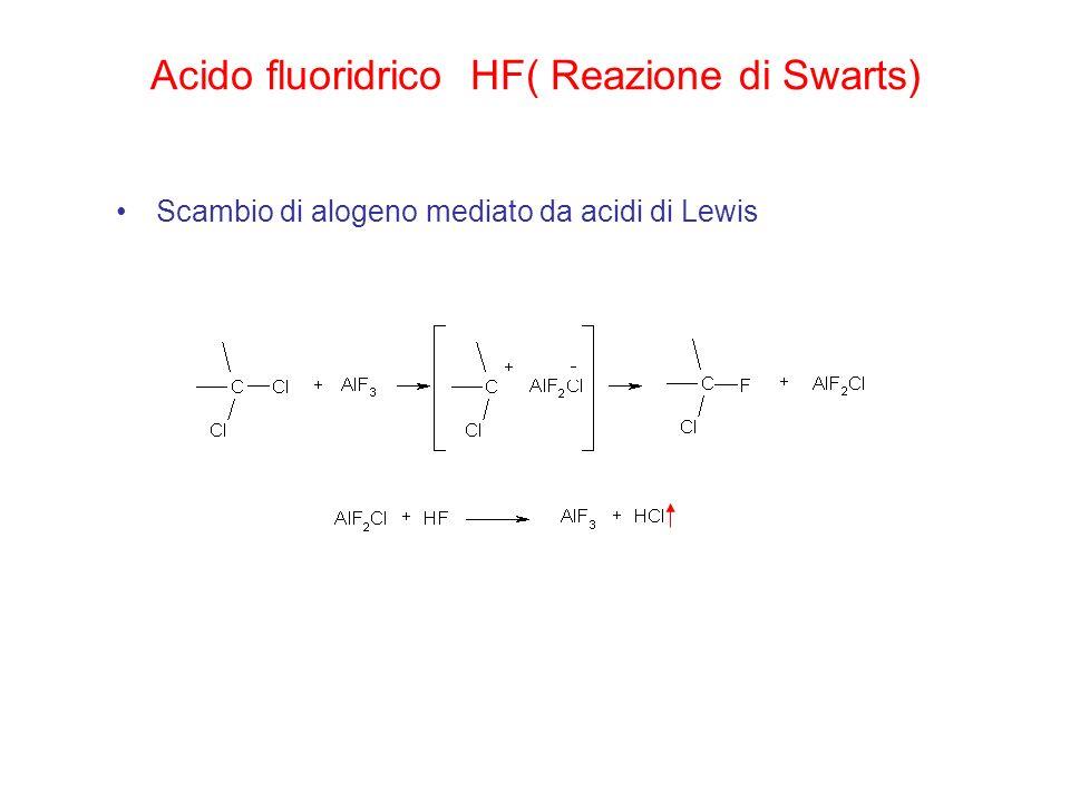 Acido fluoridrico HF( Reazione di Swarts) Scambio di alogeno mediato da acidi di Lewis