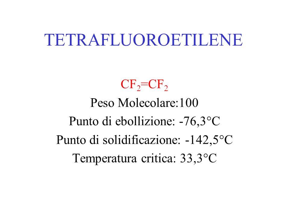 TETRAFLUOROETILENE CF 2 =CF 2 Peso Molecolare:100 Punto di ebollizione: -76,3°C Punto di solidificazione: -142,5°C Temperatura critica: 33,3°C
