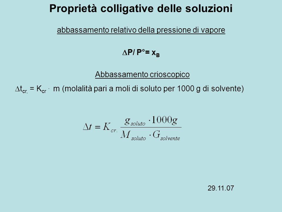 P/ P°= x B abbassamento relativo della pressione di vapore Proprietà colligative delle soluzioni Abbassamento crioscopico t cr. = K cr. m (molalità pa