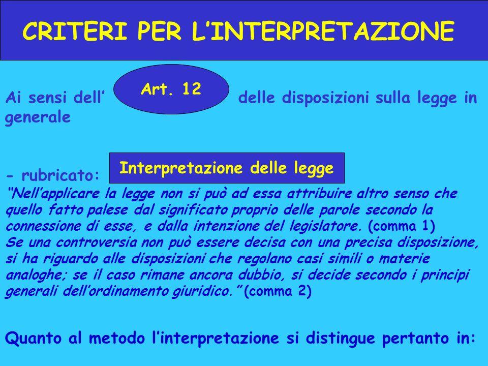 CRITERI PER LINTERPRETAZIONE Ai sensi dell delle disposizioni sulla legge in generale - rubricato: Nellapplicare la legge non si può ad essa attribuir