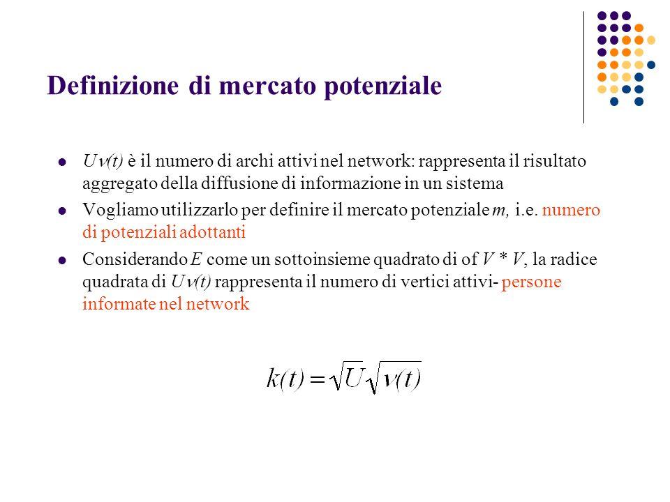 Definizione di mercato potenziale U (t) è il numero di archi attivi nel network: rappresenta il risultato aggregato della diffusione di informazione in un sistema Vogliamo utilizzarlo per definire il mercato potenziale m, i.e.