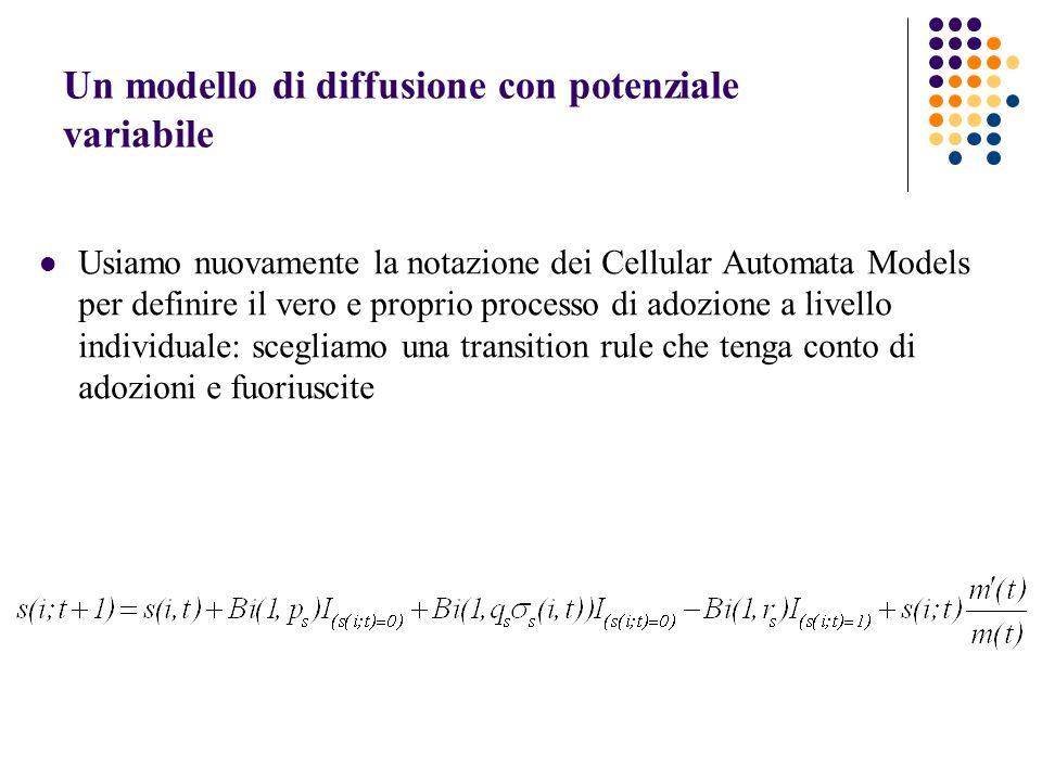 Un modello di diffusione con potenziale variabile Usiamo nuovamente la notazione dei Cellular Automata Models per definire il vero e proprio processo di adozione a livello individuale: scegliamo una transition rule che tenga conto di adozioni e fuoriuscite